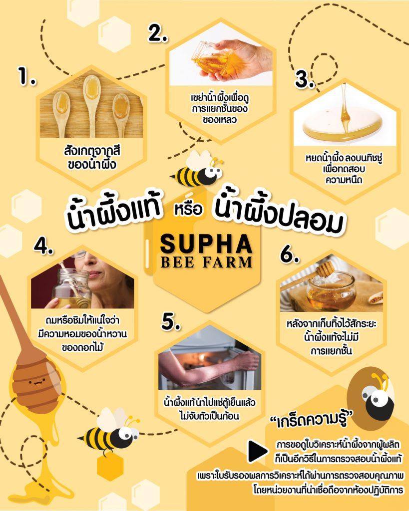 น้ำผึ้งแท้ VS น้ำผึ้งปลอม